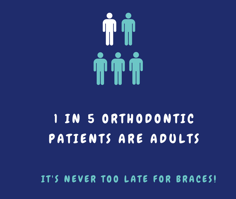 Braces for Young Adults